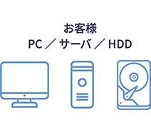 貴社PC/サーバ/HDD